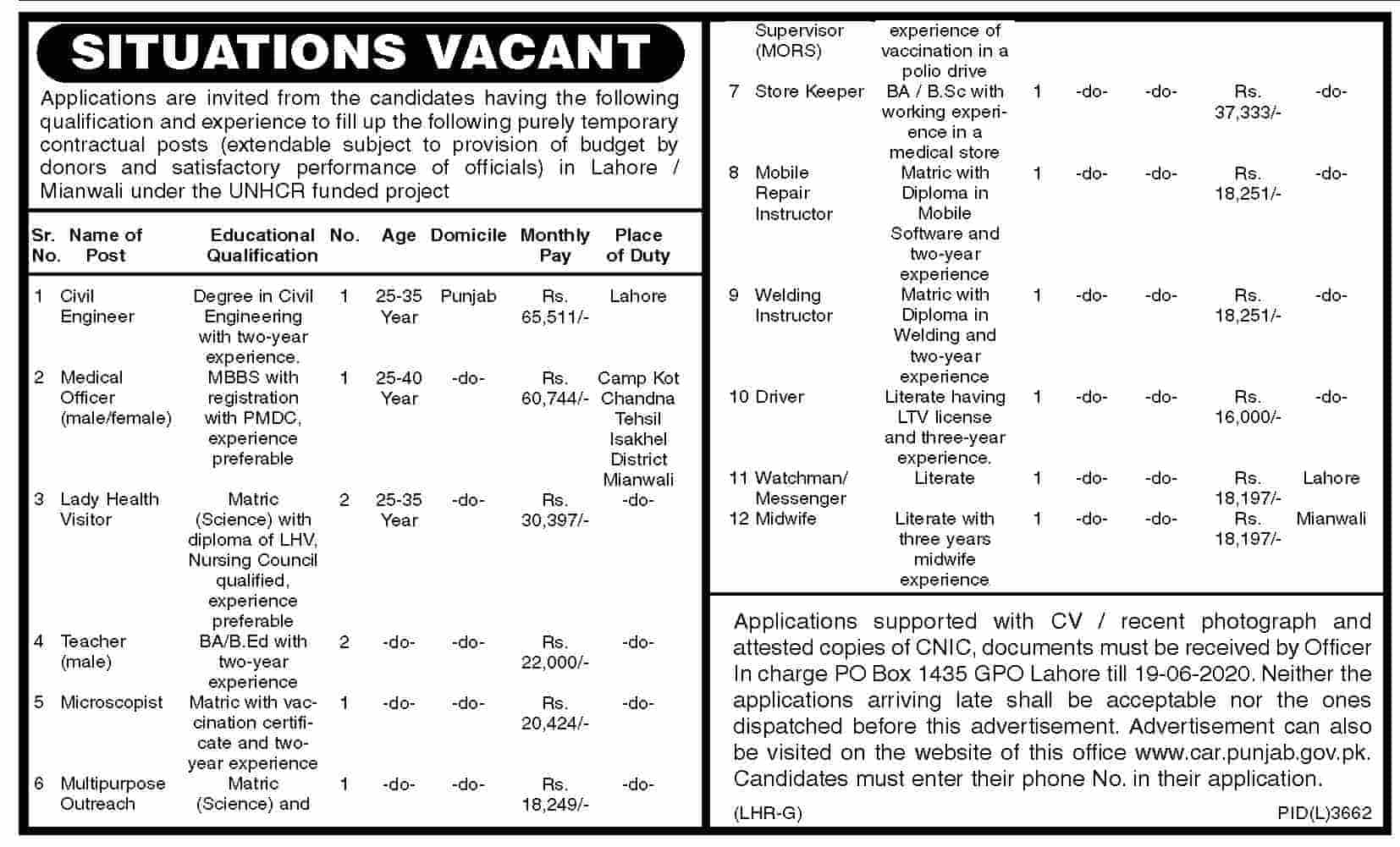 United Nations High Commissioner for Refugees UNHCR Funded Project Jobs 2020