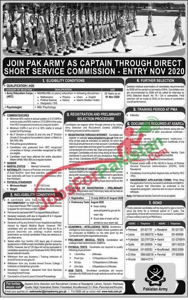 army jobs in Pakistan
