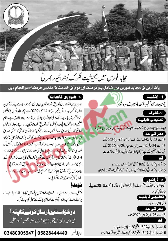 Pakistan Army Mujahid Force Jobs Advertisement August 2020