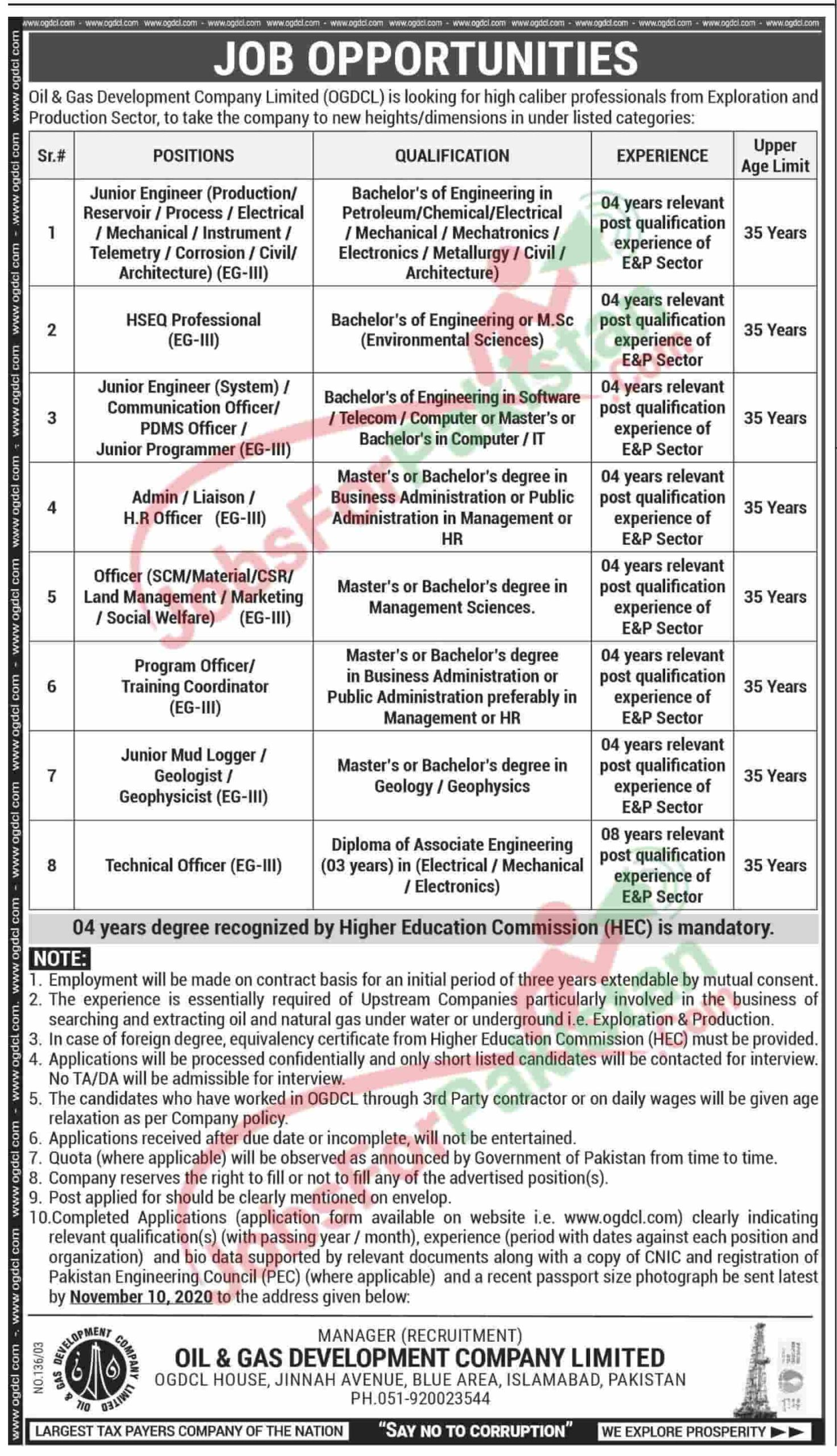 OGDCL Jobs 2020 Advertisement