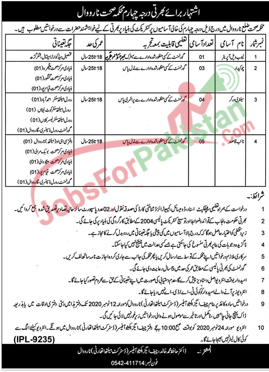 Punjab Health Department Jobs 2020 with application form