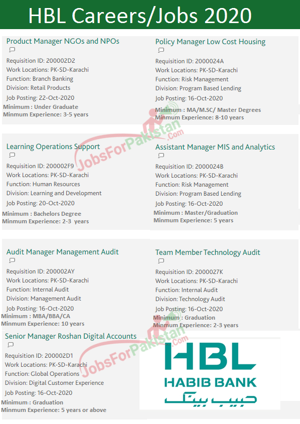 Habib Bank Limited Jobs 2020