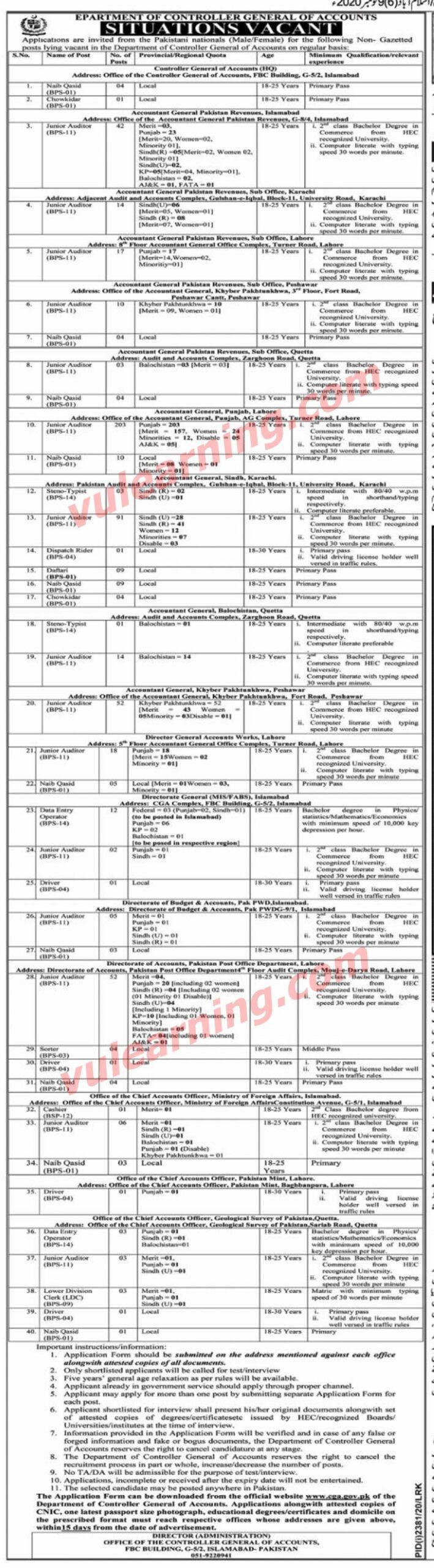 Controller General Accounts Pakistan Jobs