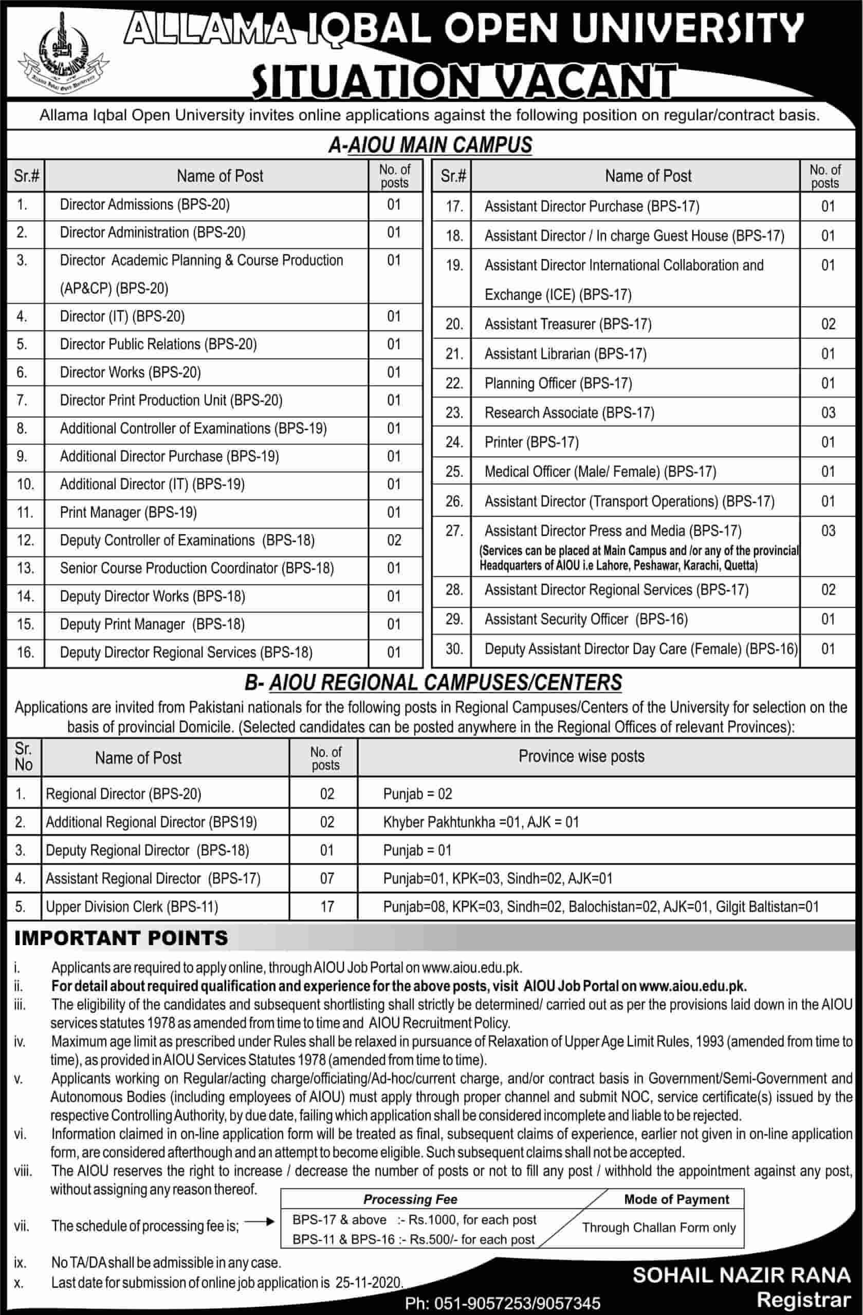 New AIOU Jobs 2020 apply now