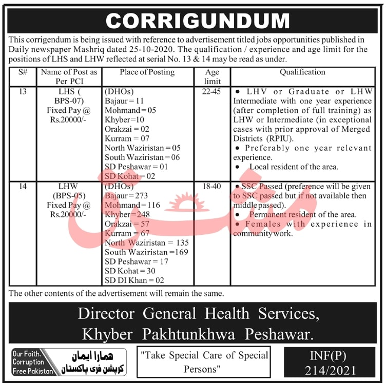 New Vacancies in KPK Health Department 2021