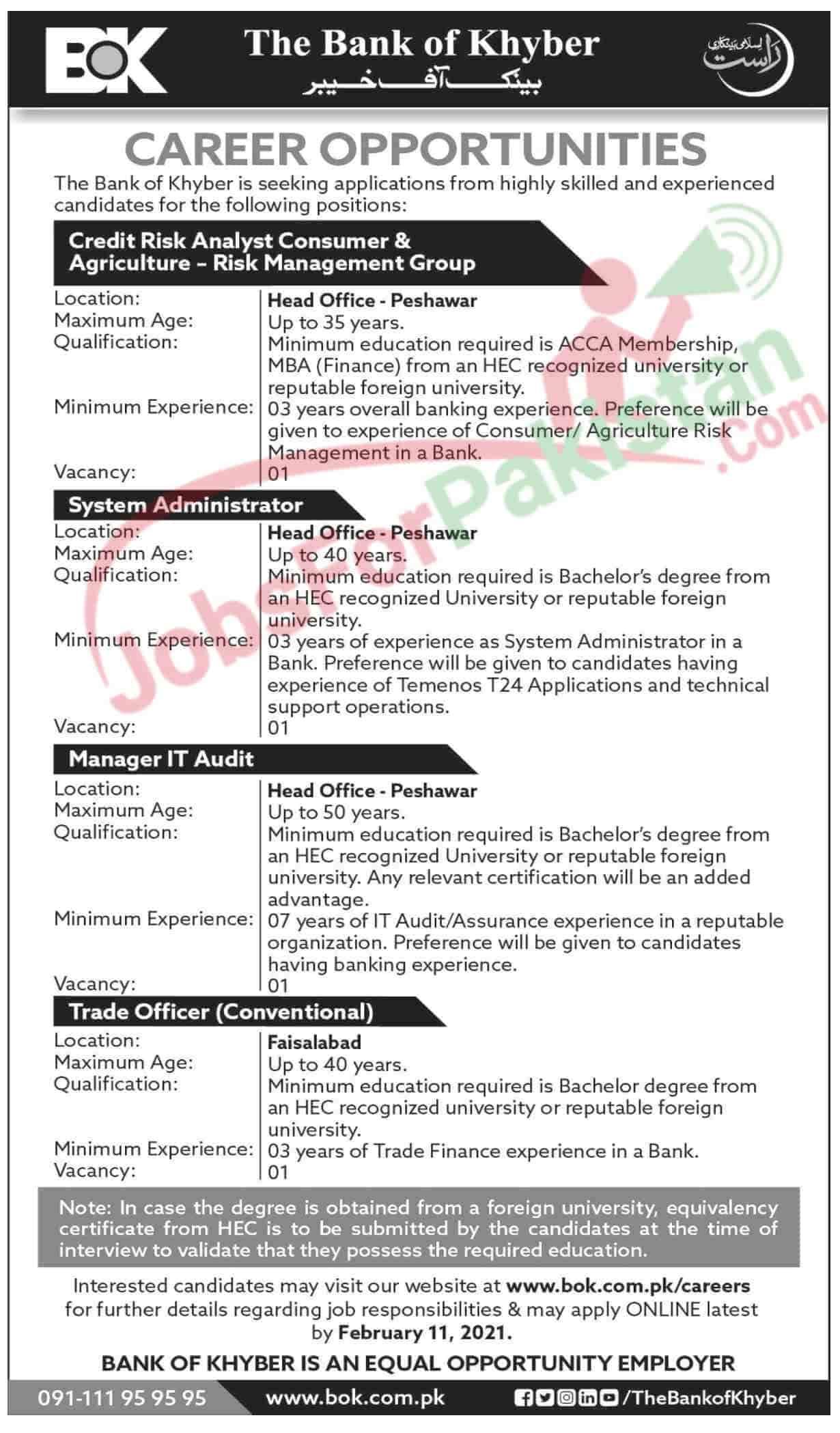 New Vacancies in BOK 2021