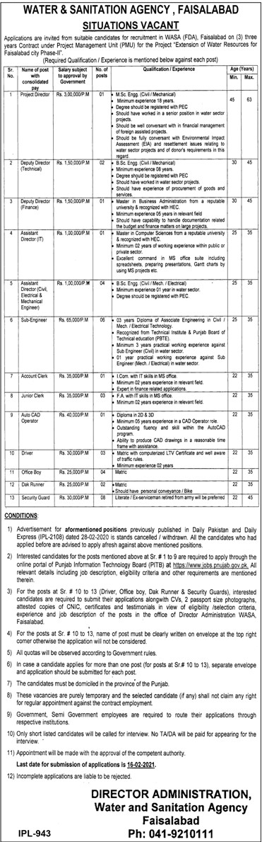 WASA Faisalabad new vacancies 2021