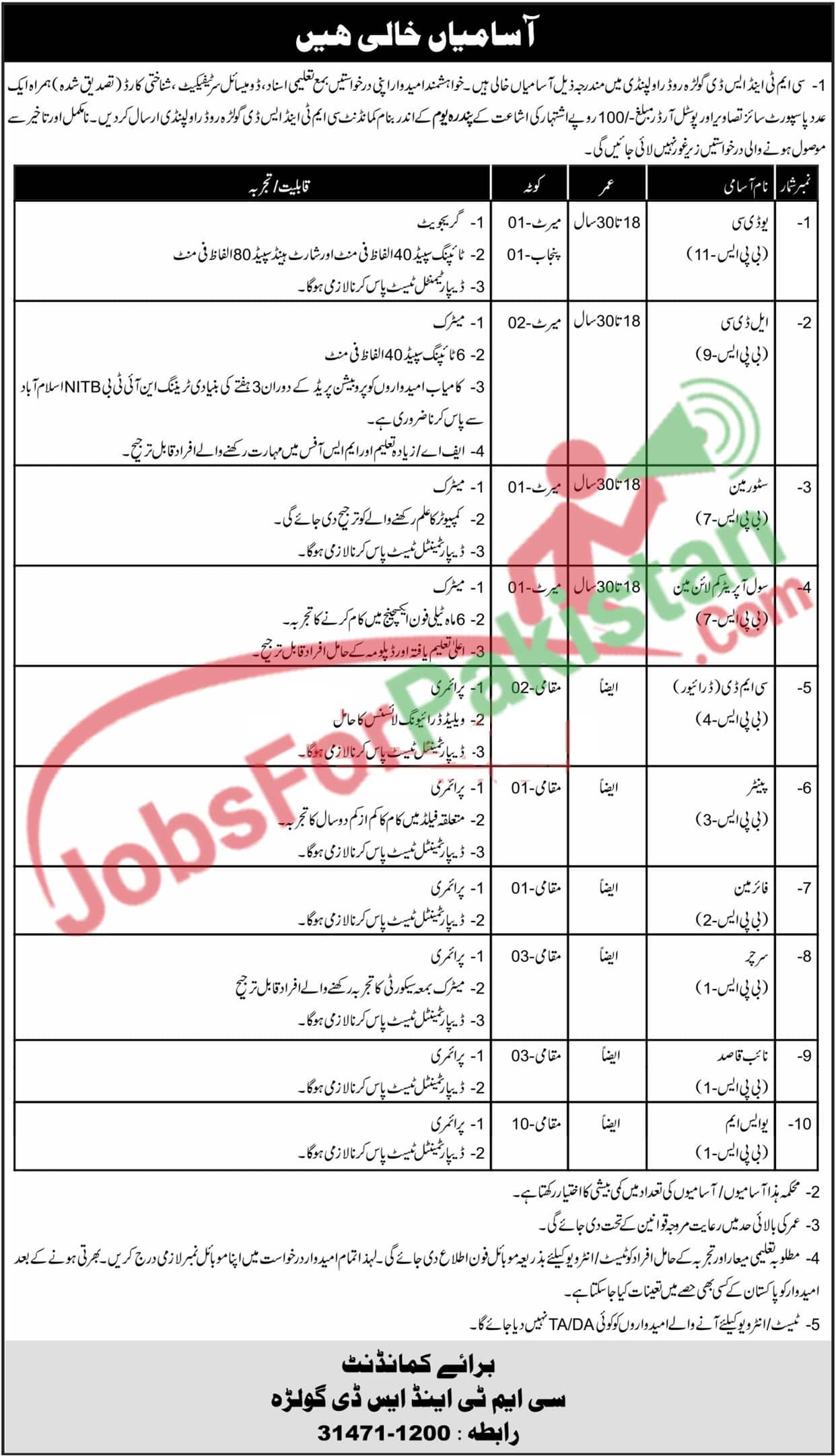 Army jobs Pakistan 2021