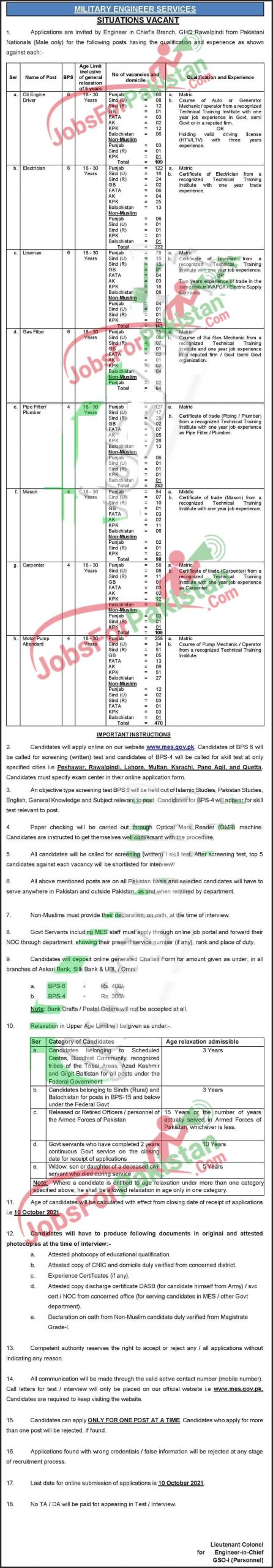 Military Engineering Services (MES) Jobs 2021 Details
