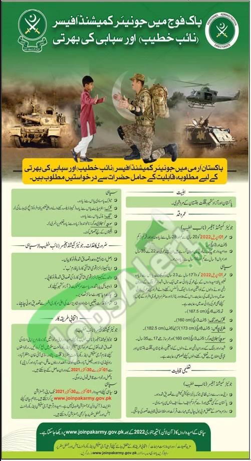 new army jobs in Pakistan 2021